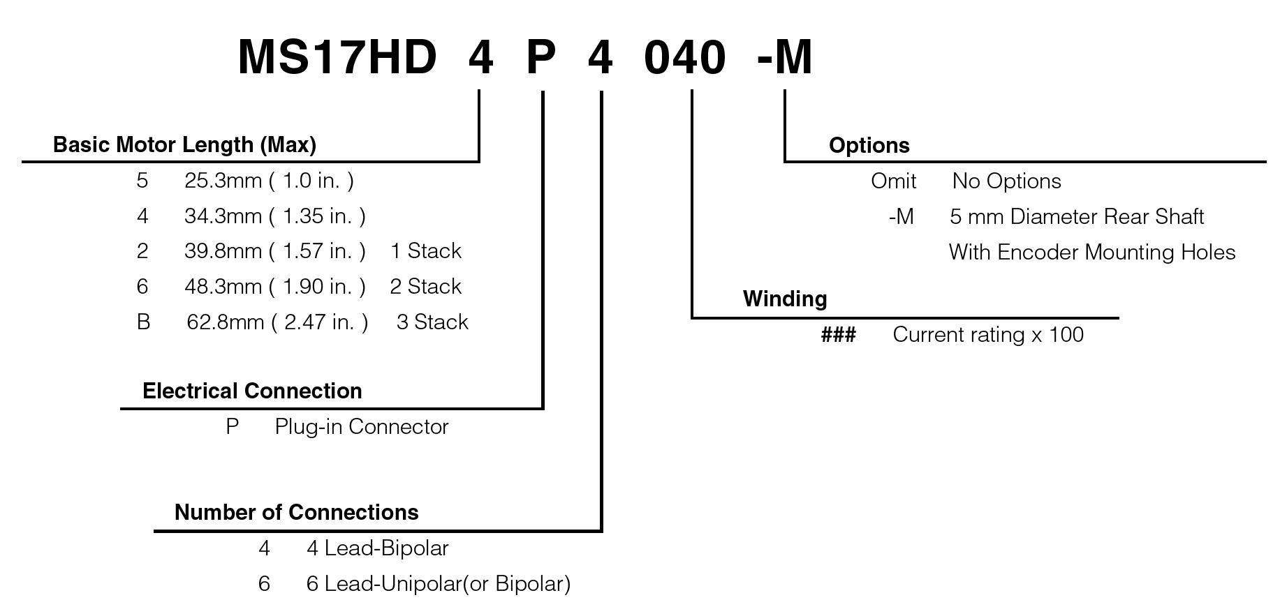Moons Stepper Motor Wiring Diagram Nema 23 17 Standard Hybrid Motors 42x42mm Faceplate 2