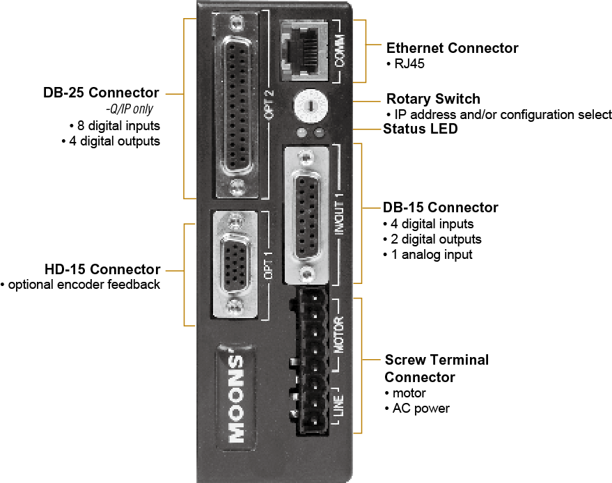 SMSSTAC5-Ethernet