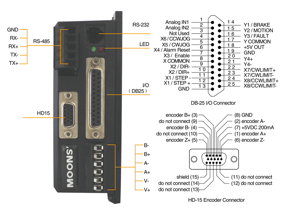 MSST5/10-Q/IP