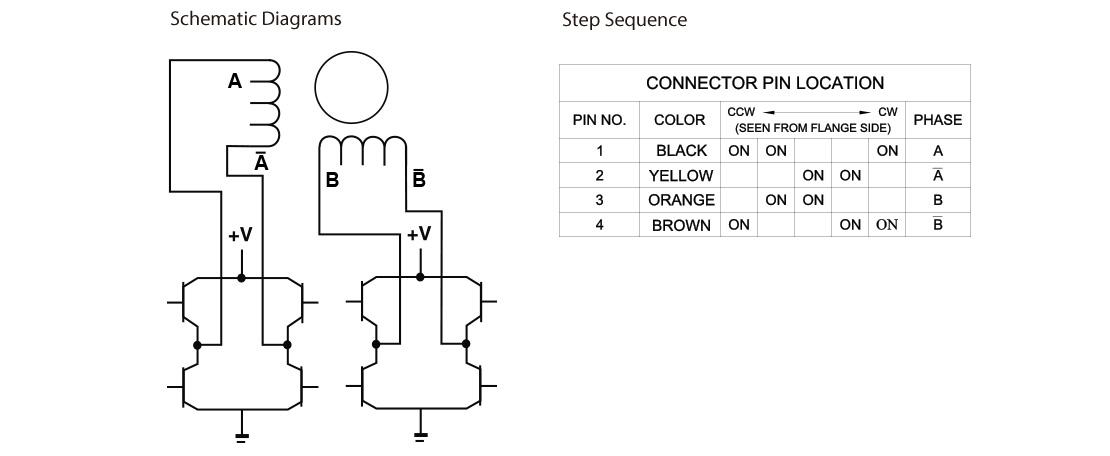 PM Stepper Motor | Can Stack Stepper Motor | MOONS'