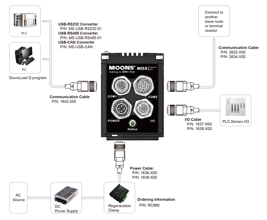 General Specifications-IP65 Type
