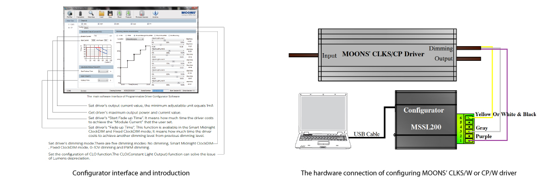 configurator interface and introduction & the hardware connection of configuring MOONS' CLKS/W or  CP/W driver