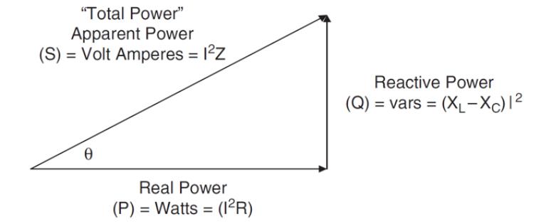 Power Factor Correction Basics - MOONS'