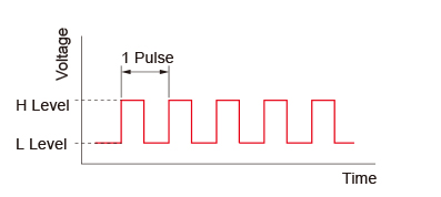 what is a pulse signal?