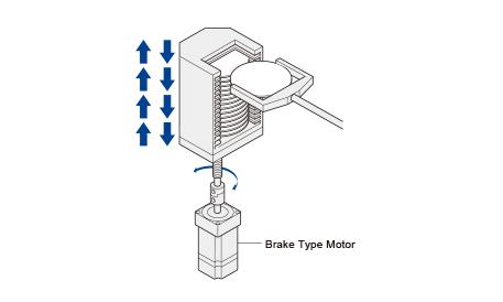 motor with electromagnetic brake