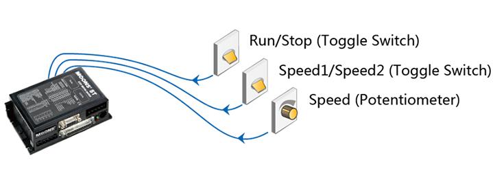 Oscillator / Run-stop