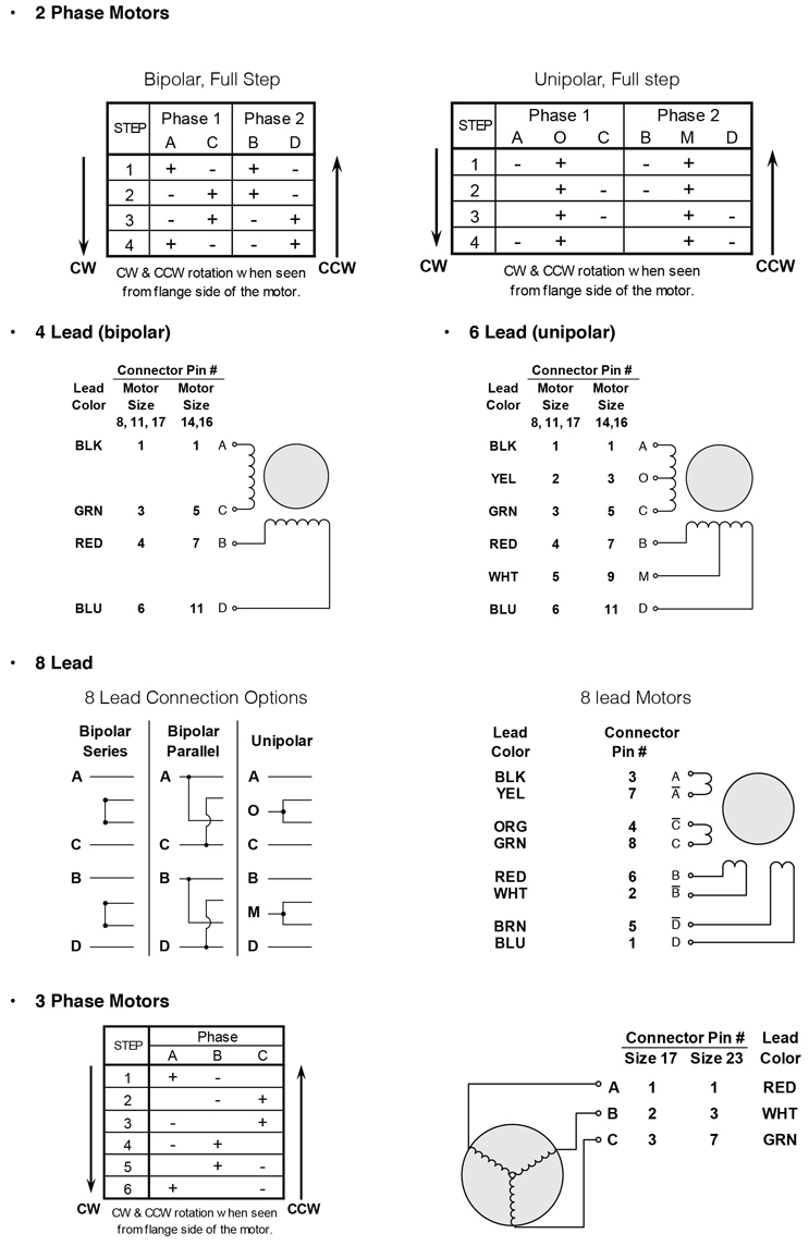 Step Sequence & Schematic Diagrams